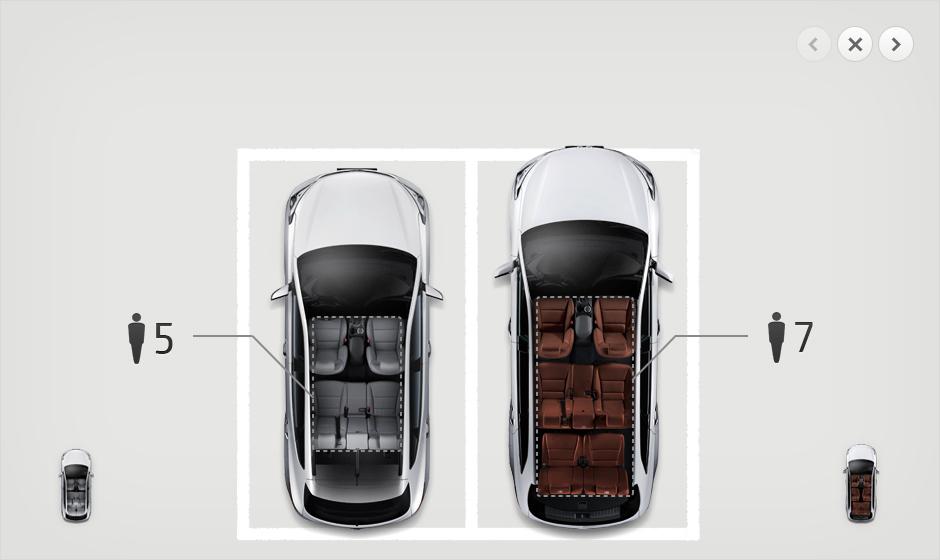 Hyundai Grand Santa Fe Hyundai New Thinking New